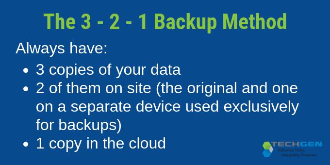 3-2-1 Backup Checklist
