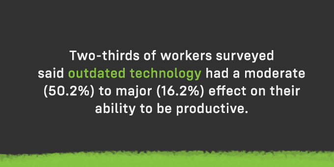 Outdated technology impact productivity.