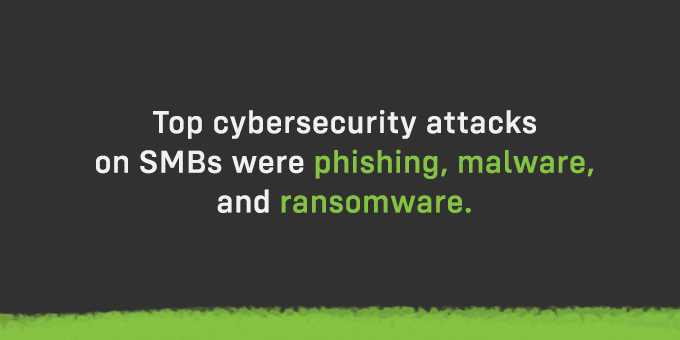 Phishing, malware, and ransomware are top cybersecurity attacks.