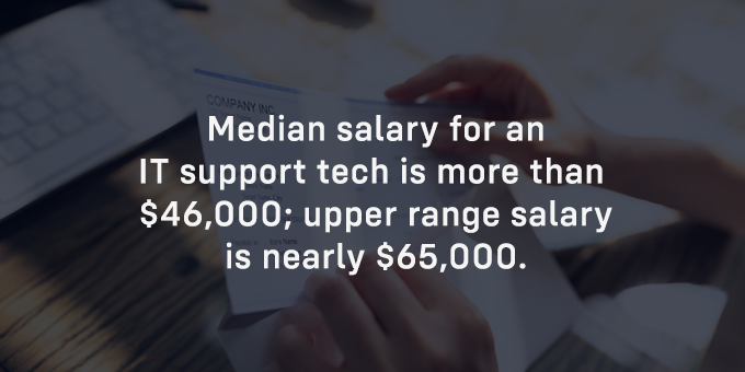 Support tech salary.