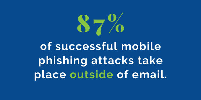 Mobile phishing attacks don't just occur with email.